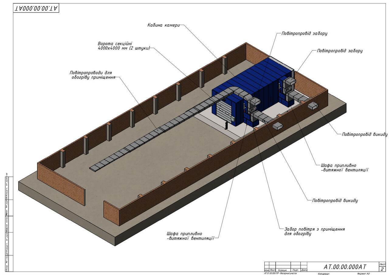 Окрасочно-сушильный комплекс для радиолокационной техники и зенитно-ракетных комплексов — Аэротехника